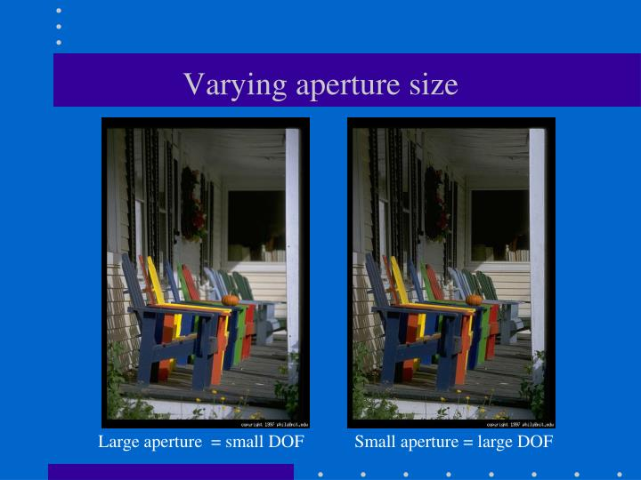 Varying aperture size