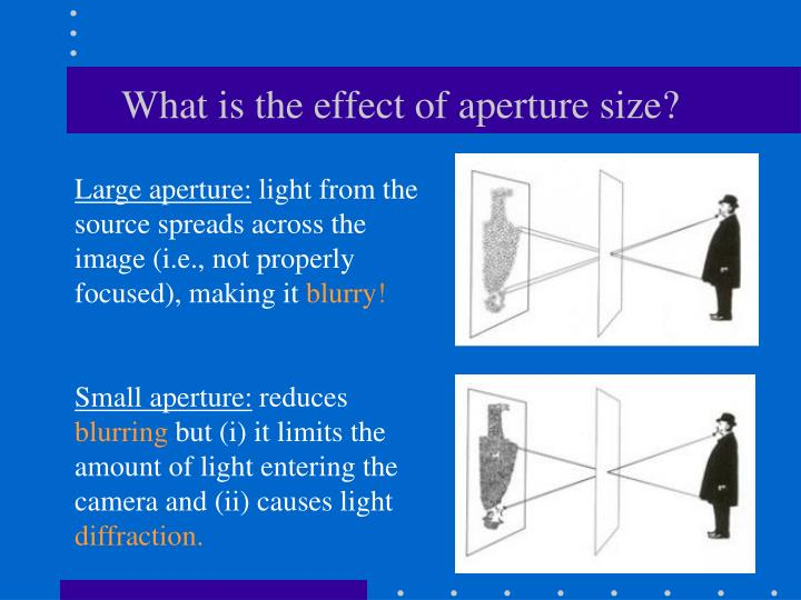 What is the effect of aperture size?