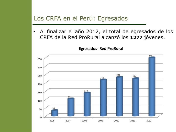 Los CRFA en el Perú: Egresados