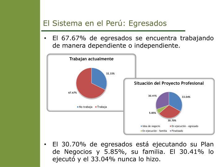 El Sistema en el Perú: