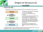 origine et structure du mod le1