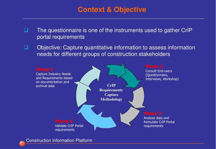 Context & Objective