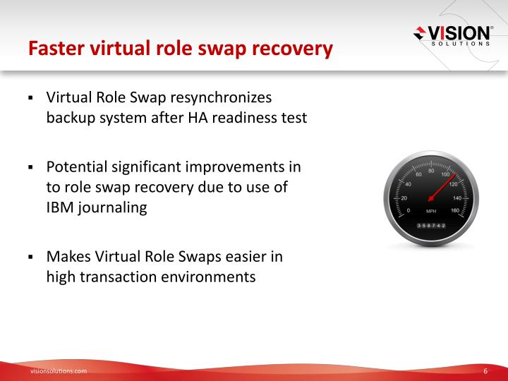 Faster virtual role swap recovery