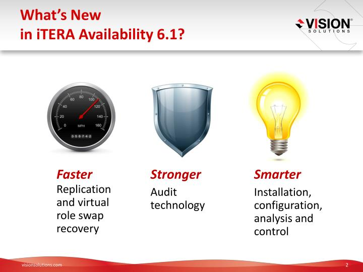 What s new in itera availability 6 1