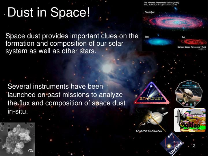 Dust in space