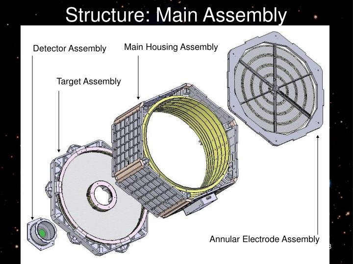 Structure: Main Assembly