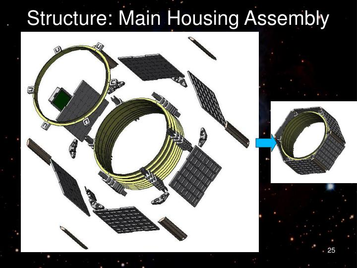 Structure: Main Housing Assembly