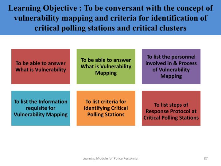 Learning Objective : To be conversant with the concept of vulnerability mapping and criteria for identification of critical polling stations and critical clusters