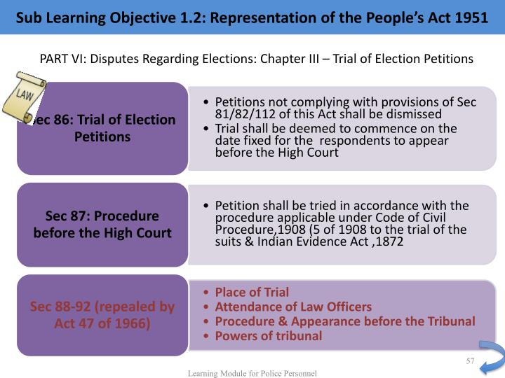 Sub Learning Objective 1.2: Representation of the People's Act 1951