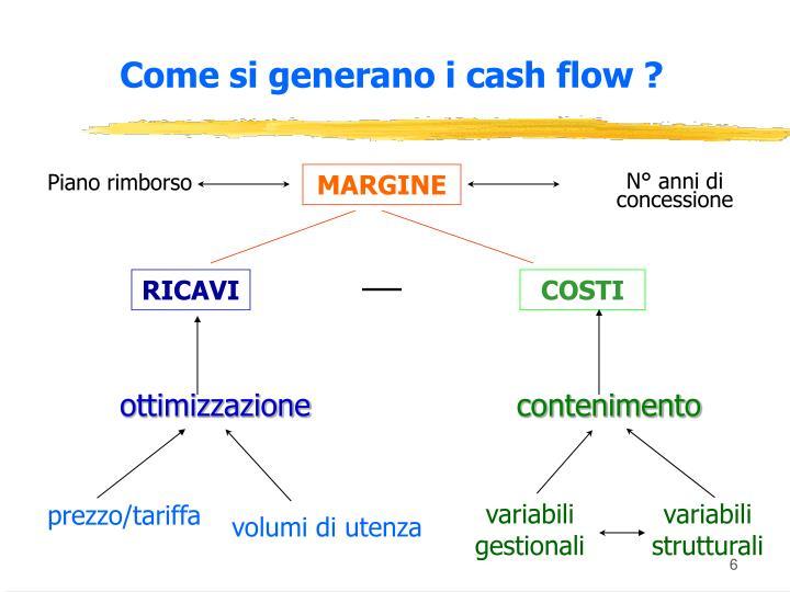 Come si generano i cash flow ?