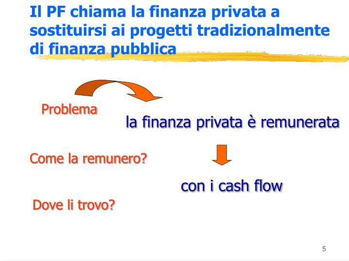 Il PF chiama la finanza privata a sostituirsi ai progetti tradizionalmente di finanza pubblica