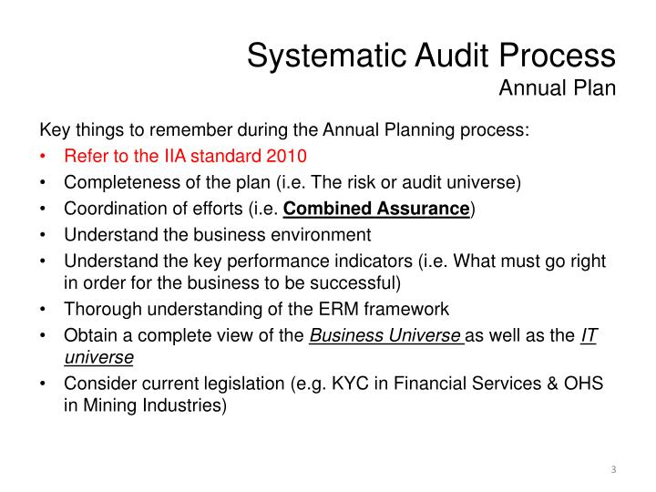 Systematic audit process annual plan