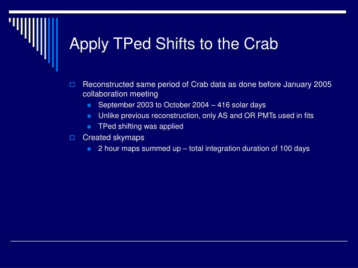 Apply TPed Shifts to the Crab