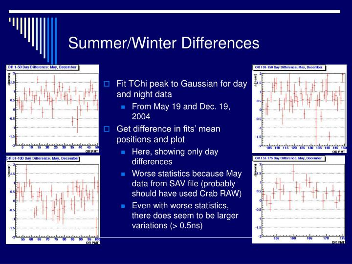 Summer/Winter Differences