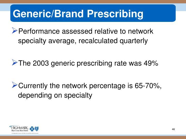 Generic/Brand Prescribing