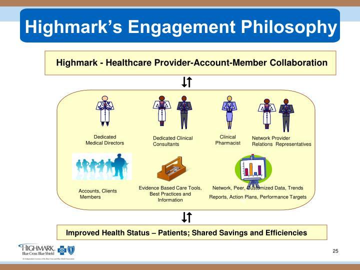 Highmark's Engagement Philosophy