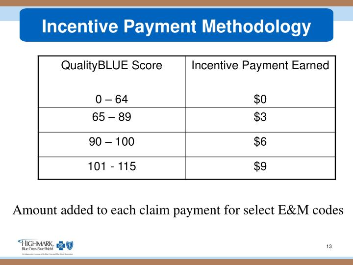 Incentive Payment Methodology