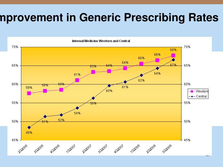 Improvement in Generic Prescribing Rates