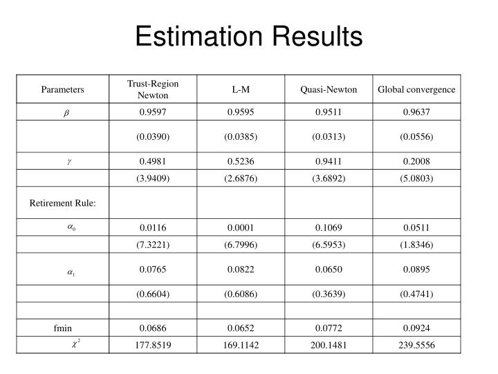 Estimation Results