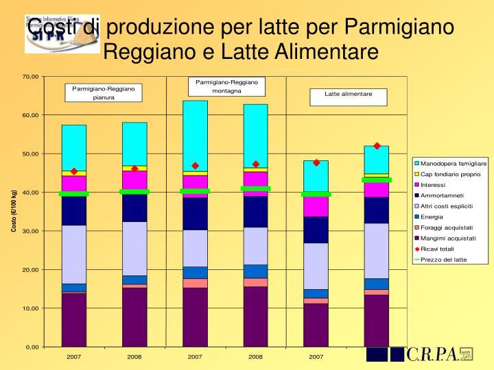 Costi di produzione per latte per Parmigiano Reggiano e Latte Alimentare