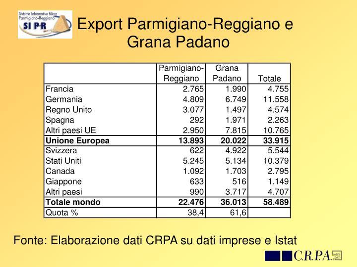Export Parmigiano-Reggiano e