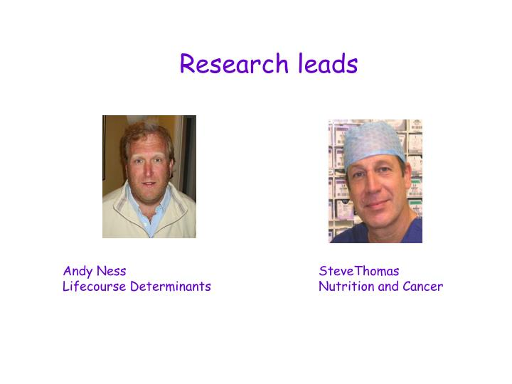 Research leads
