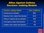 allies against asthma decision making models
