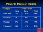 power in decision making