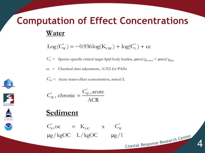 Computation of Effect Concentrations