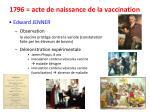 1796 acte de naissance de la vaccination