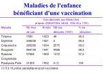 maladies de l enfance b n ficiant d une vaccination