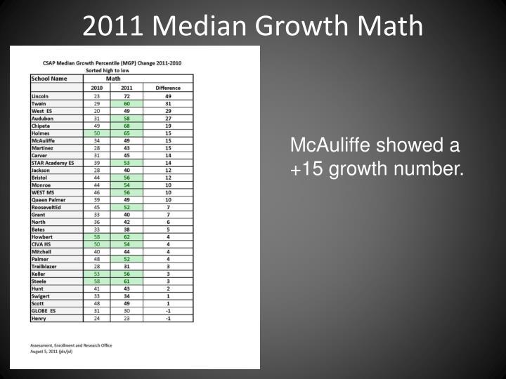 2011 Median Growth Math