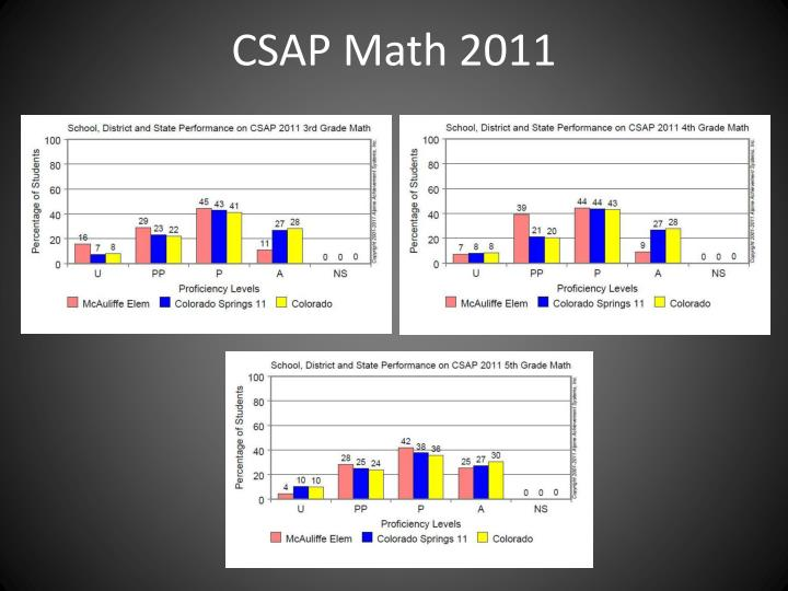 CSAP Math 2011