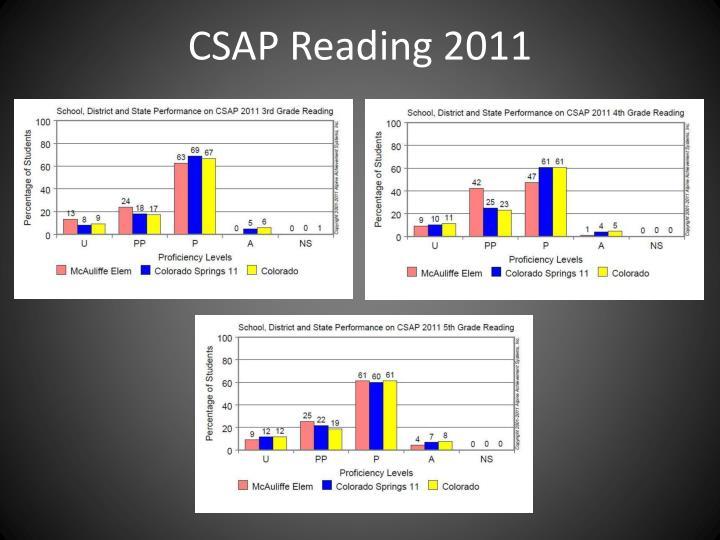 CSAP Reading 2011