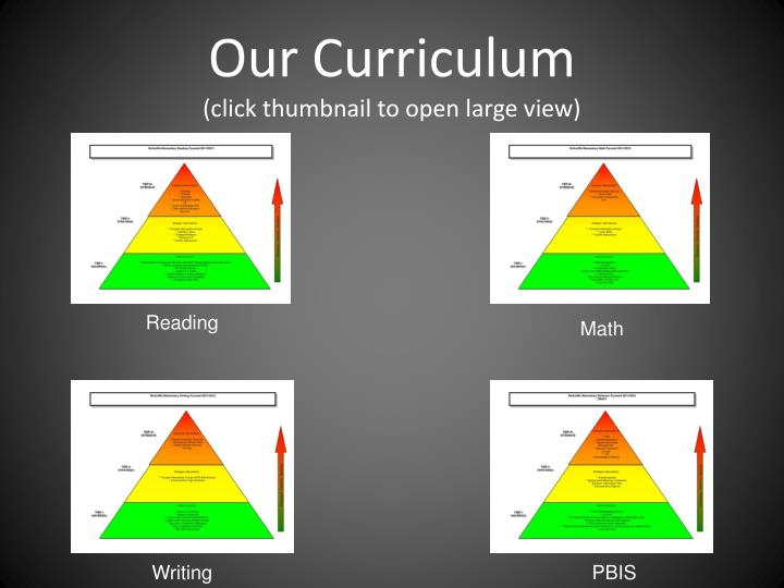 Our curriculum click thumbnail to open large view