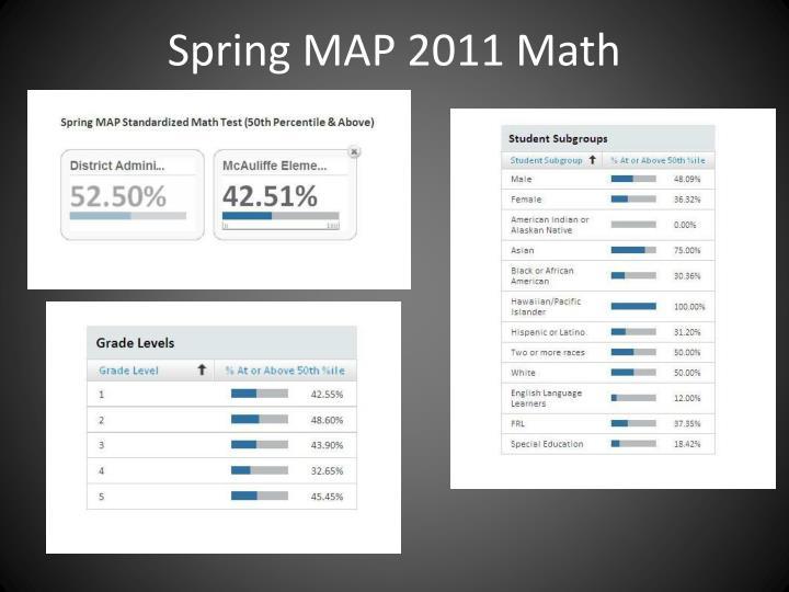 Spring MAP 2011 Math