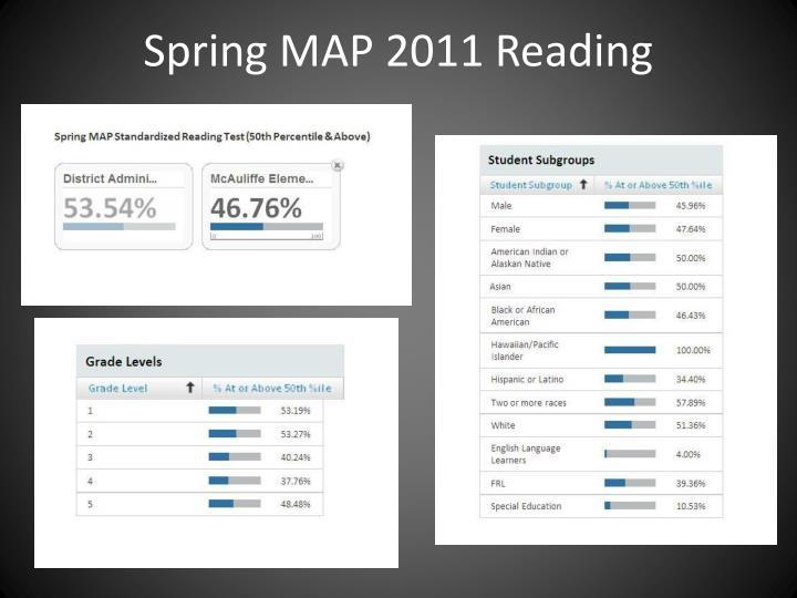 Spring MAP 2011 Reading
