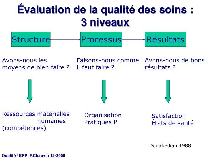 Évaluation de la qualité des soins :