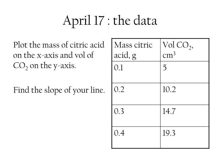April 17 : the data