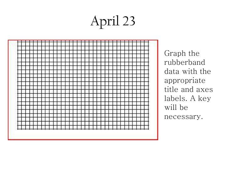 April 23
