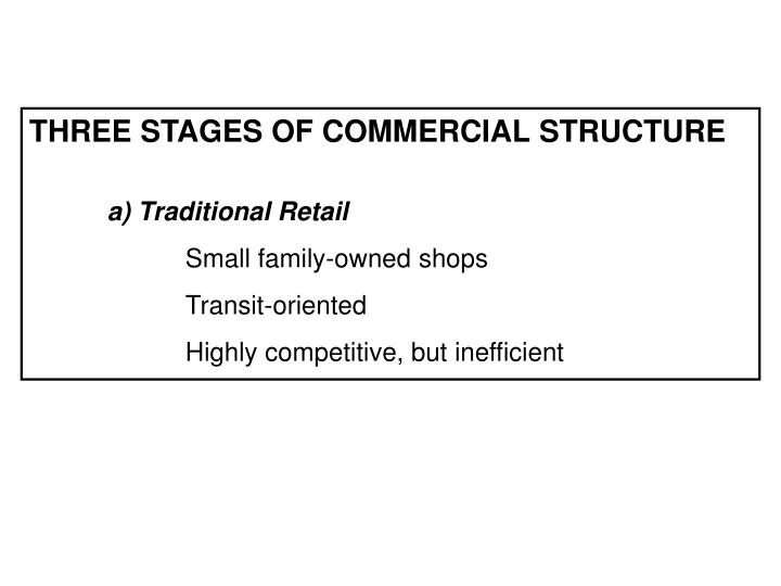 Three Stages of Commercial Structure