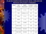 plan de inspecci n basado en el an lisis de riesgos aplicado a tanques4