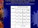 plan de inspecci n basado en el an lisis de riesgos aplicado a tanques6