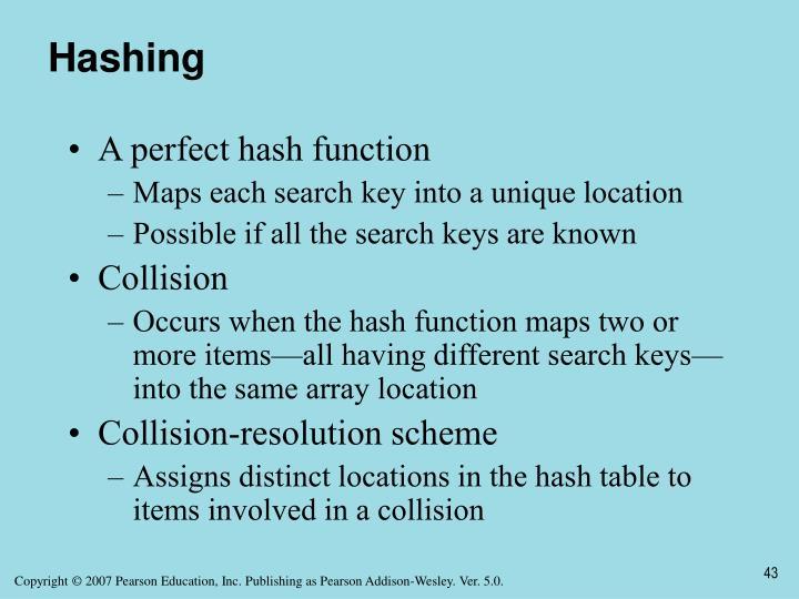 Hashing