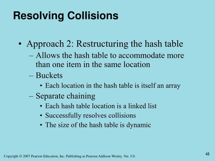 Resolving Collisions
