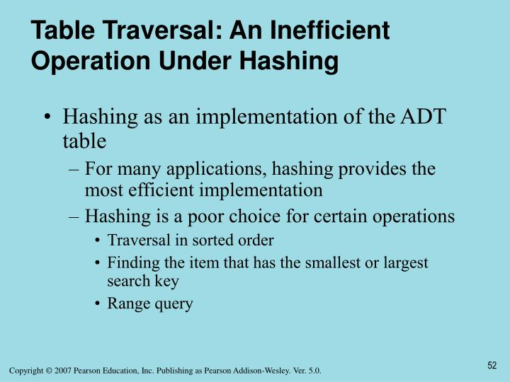 Table Traversal: An Inefficient Operation Under Hashing
