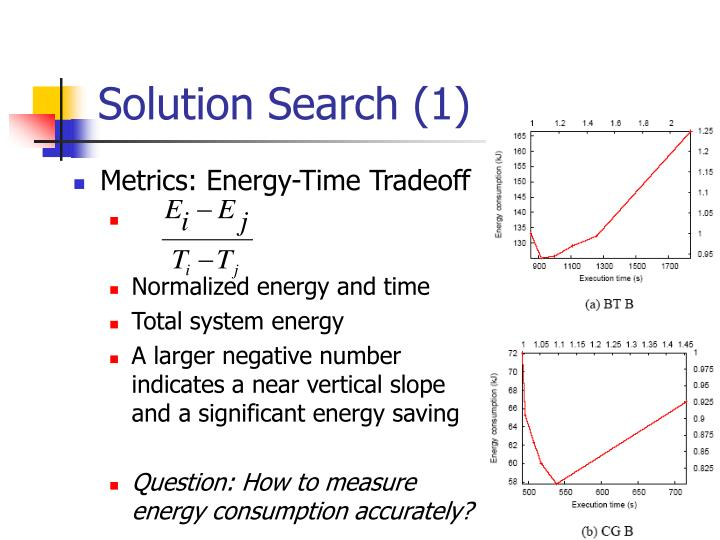 Solution Search (1)