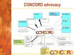 concord advocacy