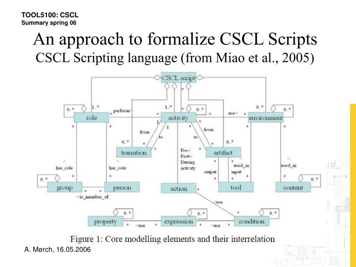 An approach to formalize CSCL Scripts
