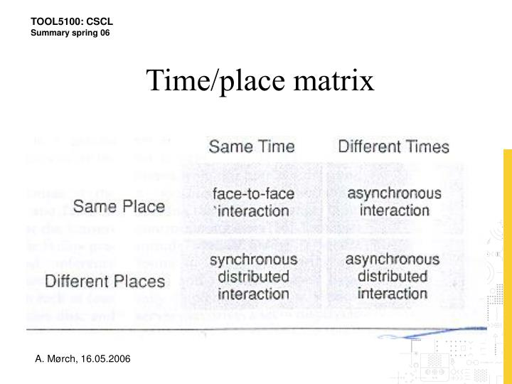 Time/place matrix